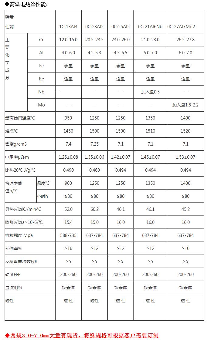 高温电热丝_电热丝_泰兴市隆昌电热元件有限公司.png